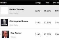 SAG 2021 TV Experts Predictions Score Report